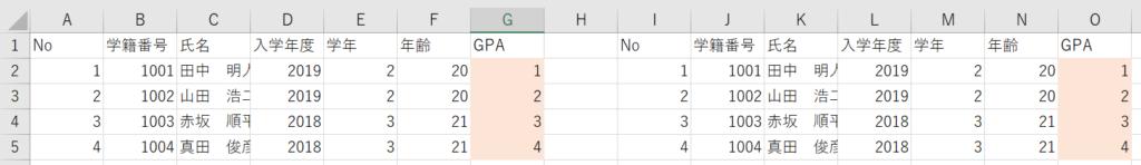リンク貼り付けを実行すると、コピー元の値が変化した場合、コピー先のセルの値も変化する